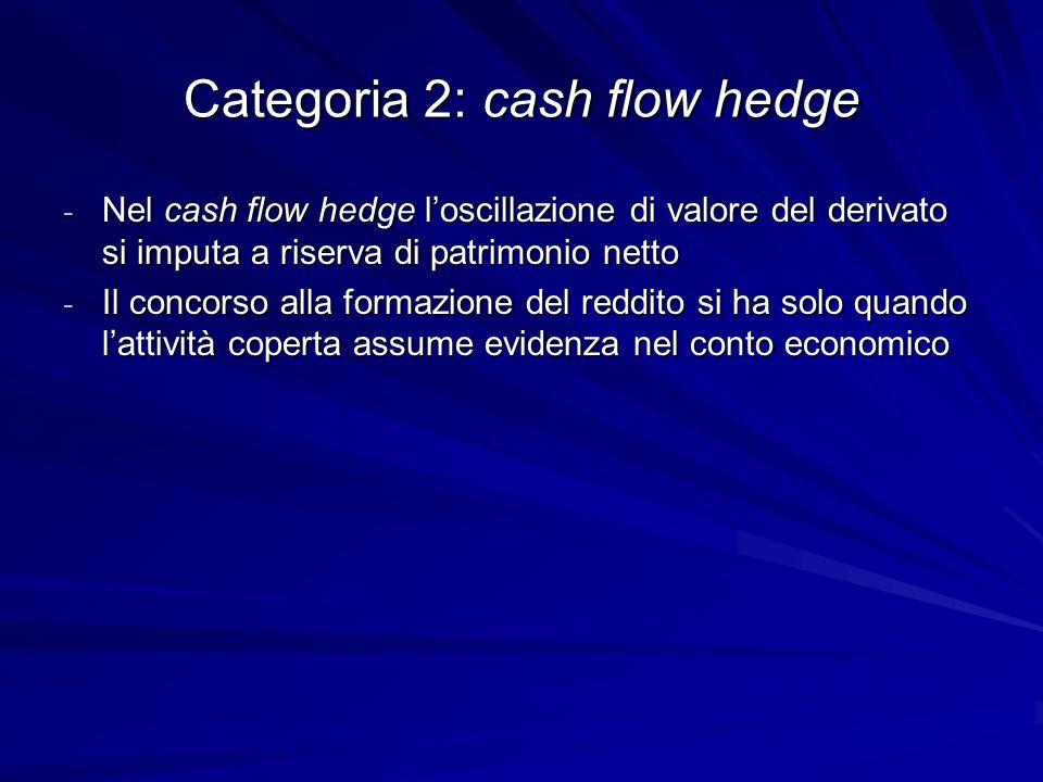 Categoria 2: cash flow hedge - Nel cash flow hedge loscillazione di valore del derivato si imputa a riserva di patrimonio netto - Il concorso alla for