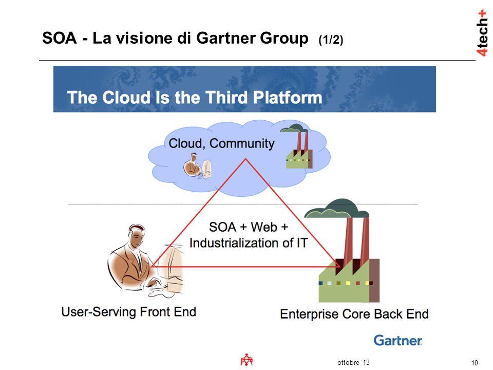 ottobre 13 10 SOA - La visione di Gartner Group (1/2)