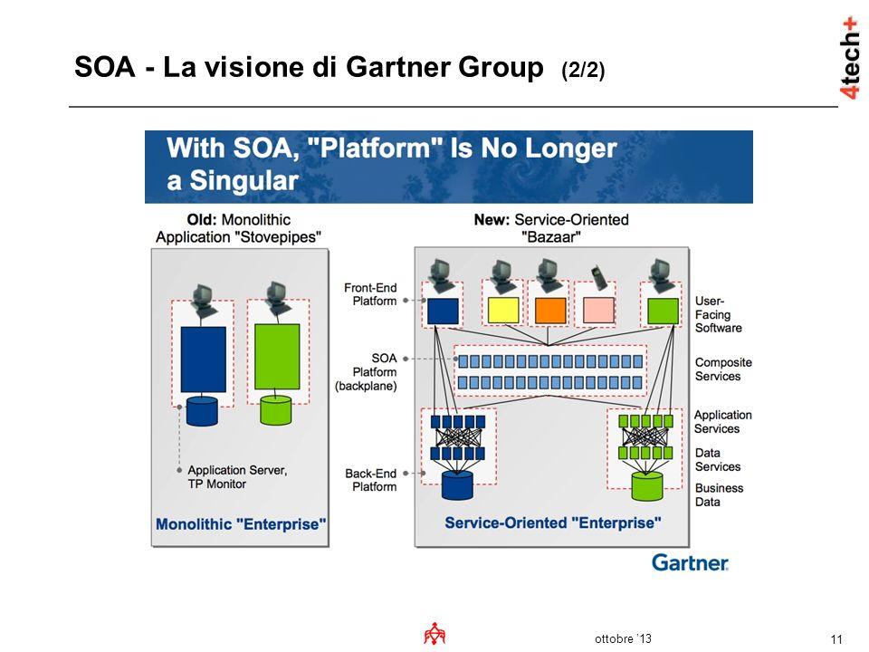 ottobre 13 11 SOA - La visione di Gartner Group (2/2)