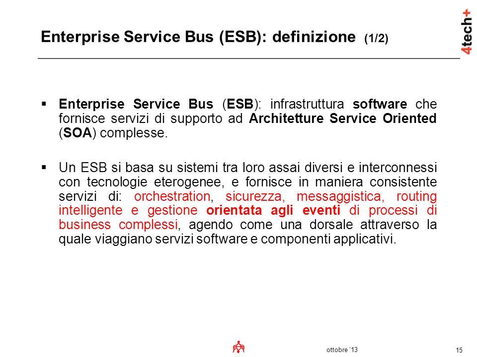 ottobre 13 15 Enterprise Service Bus (ESB): definizione (1/2) Enterprise Service Bus (ESB): infrastruttura software che fornisce servizi di supporto a