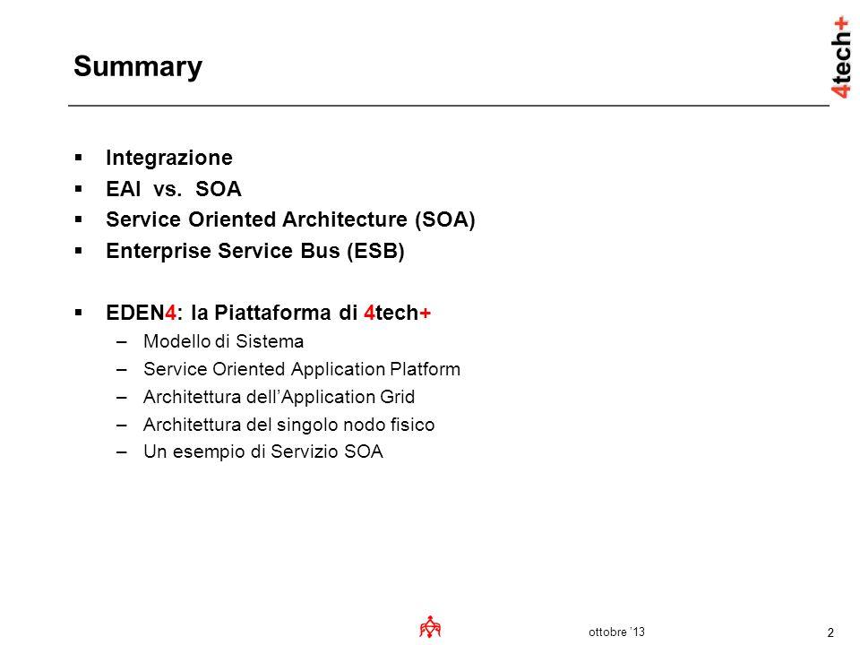 ottobre 13 22 Summary Integrazione EAI vs. SOA Service Oriented Architecture (SOA) Enterprise Service Bus (ESB) EDEN4: la Piattaforma di 4tech+ –Model