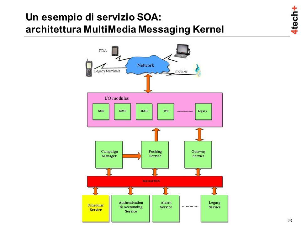 ottobre 13 23 Un esempio di servizio SOA: architettura MultiMedia Messaging Kernel