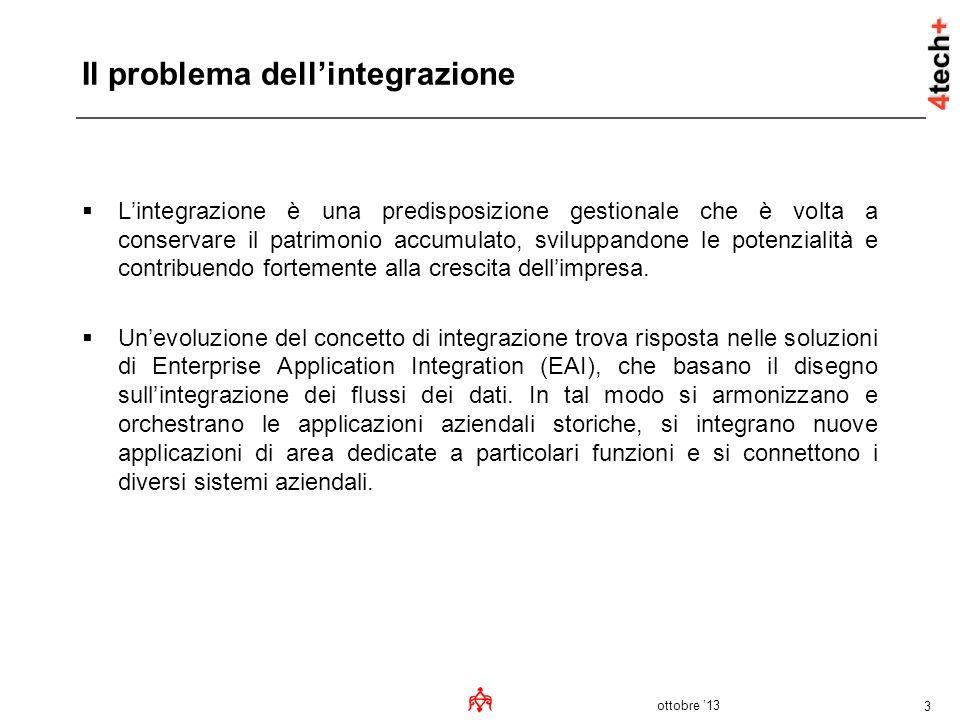 ottobre 13 3 Il problema dellintegrazione Lintegrazione è una predisposizione gestionale che è volta a conservare il patrimonio accumulato, sviluppand