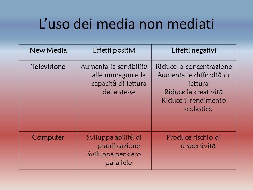 Luso dei media non mediati New MediaEffetti positiviEffetti negativi TelevisioneAumenta la sensibilit à alle immagini e la capacit à di lettura delle