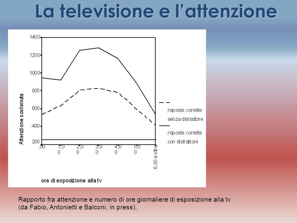 La televisione e lattenzione Rapporto fra attenzione e numero di ore giornaliere di esposizione alla tv (da Fabio, Antonietti e Balconi, in press).