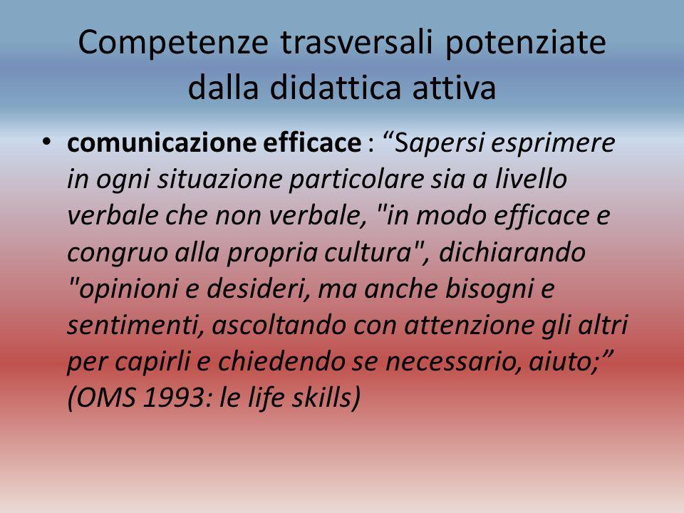 Competenze trasversali potenziate dalla didattica attiva comunicazione efficace : Sapersi esprimere in ogni situazione particolare sia a livello verba