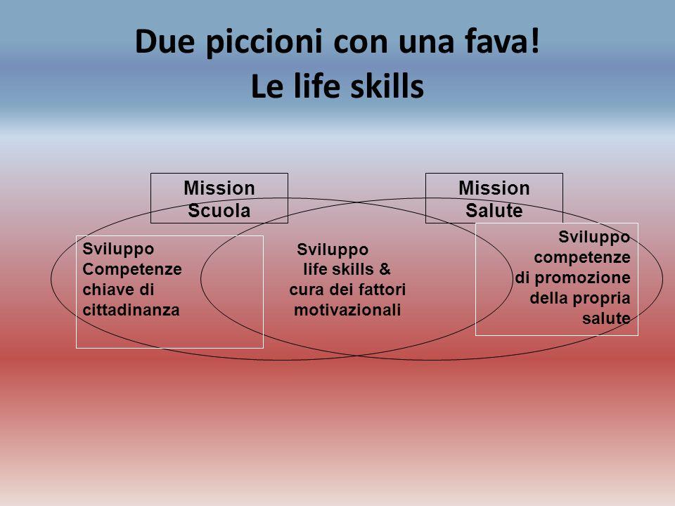 Due piccioni con una fava! Le life skills Sviluppo life skills & cura dei fattori motivazionali Mission Scuola Mission Salute Sviluppo Competenze chia