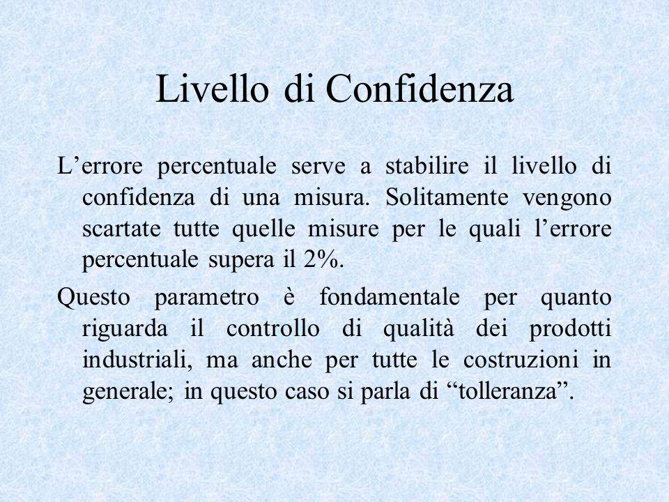 Livello di Confidenza Lerrore percentuale serve a stabilire il livello di confidenza di una misura. Solitamente vengono scartate tutte quelle misure p