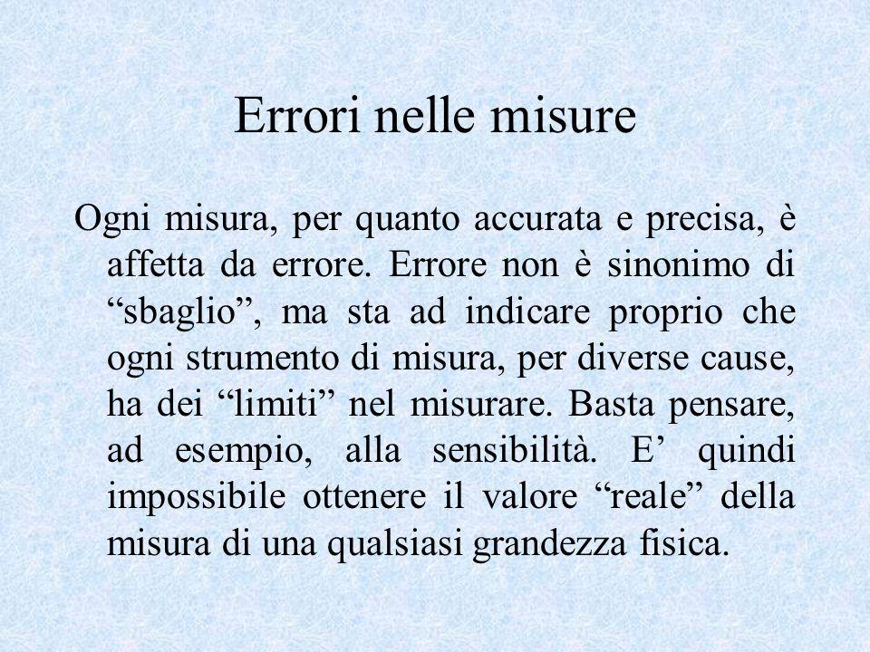 Errori nelle misure Ogni misura, per quanto accurata e precisa, è affetta da errore. Errore non è sinonimo di sbaglio, ma sta ad indicare proprio che