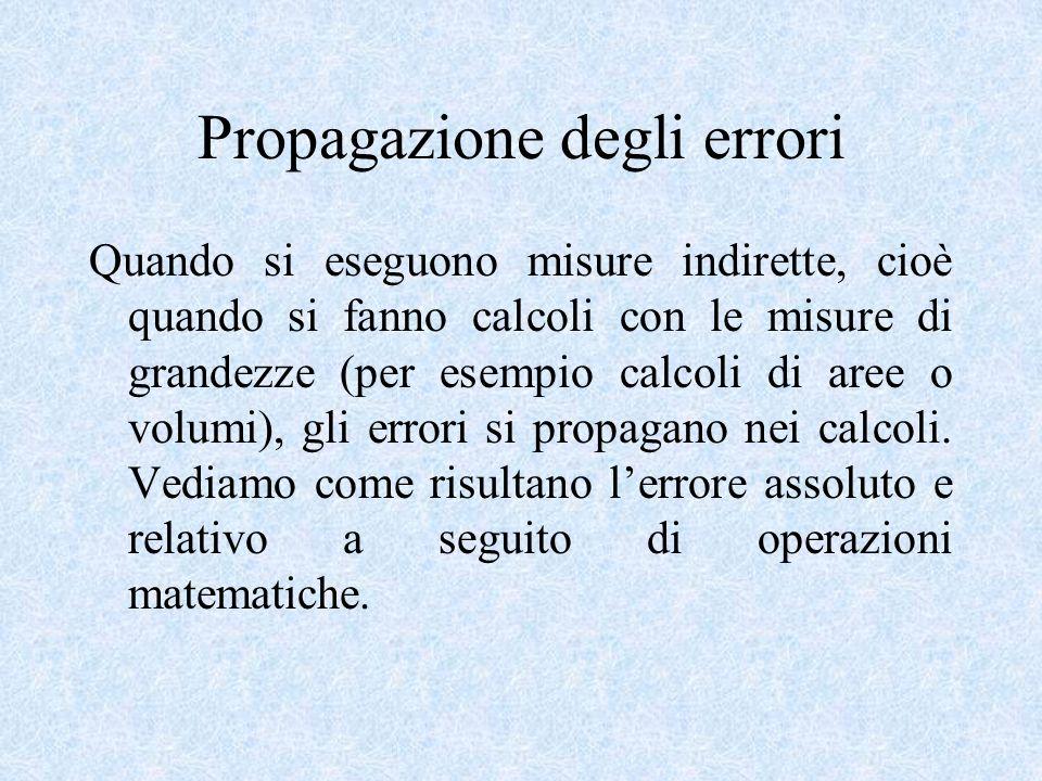 Propagazione degli errori Quando si eseguono misure indirette, cioè quando si fanno calcoli con le misure di grandezze (per esempio calcoli di aree o