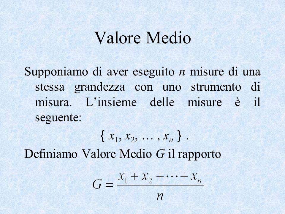 Valore Medio Supponiamo di aver eseguito n misure di una stessa grandezza con uno strumento di misura. Linsieme delle misure è il seguente: x 1, x 2,
