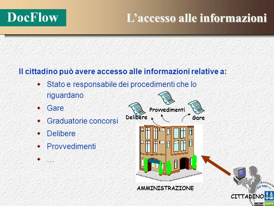 Laccesso alle informazioni Il cittadino può avere accesso alle informazioni relative a: Stato e responsabile dei procedimenti che lo riguardano Gare G