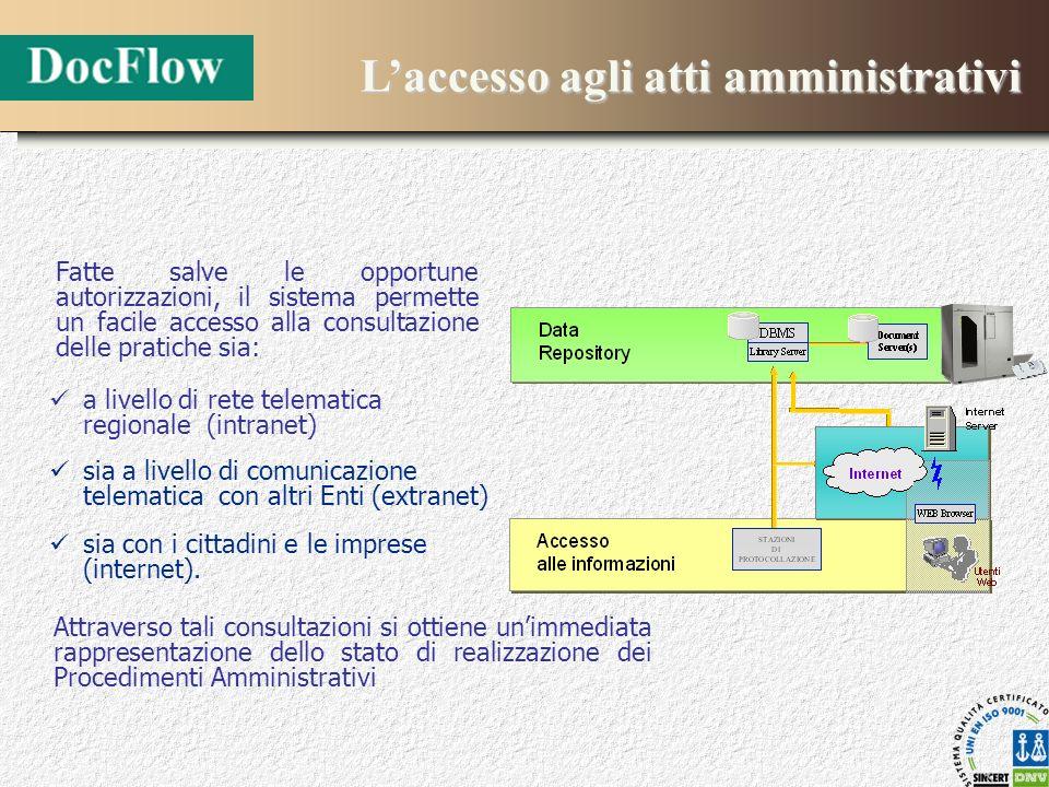 Laccesso agli atti amministrativi Fatte salve le opportune autorizzazioni, il sistema permette un facile accesso alla consultazione delle pratiche sia