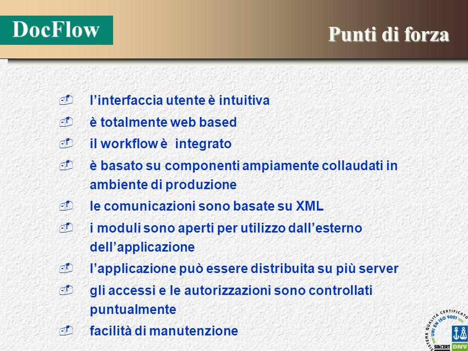 Punti di forza linterfaccia utente è intuitiva è totalmente web based il workflow è integrato è basato su componenti ampiamente collaudati in ambiente