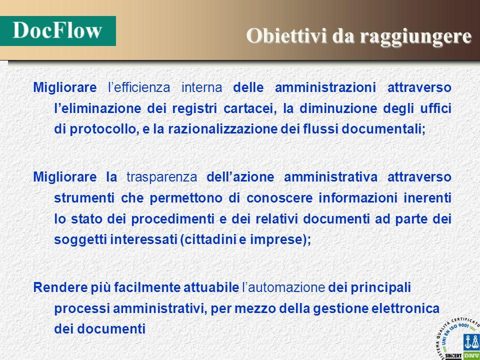Obiettivi da raggiungere Migliorare lefficienza interna delle amministrazioni attraverso leliminazione dei registri cartacei, la diminuzione degli uff