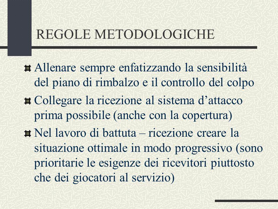 REGOLE METODOLOGICHE Allenare sempre enfatizzando la sensibilità del piano di rimbalzo e il controllo del colpo Collegare la ricezione al sistema datt