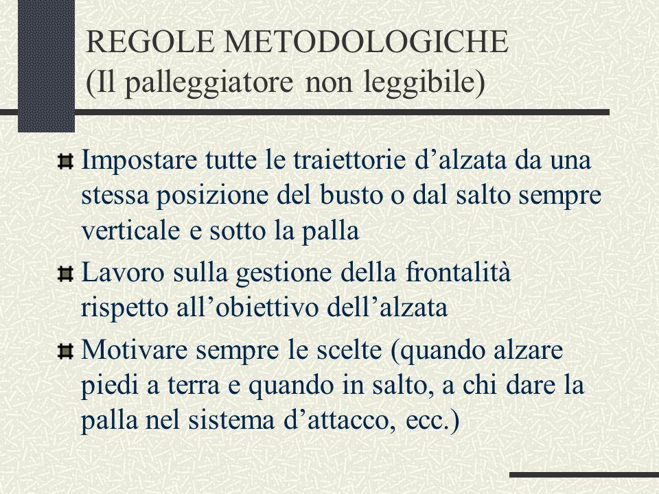 REGOLE METODOLOGICHE (Il palleggiatore non leggibile) Impostare tutte le traiettorie dalzata da una stessa posizione del busto o dal salto sempre vert