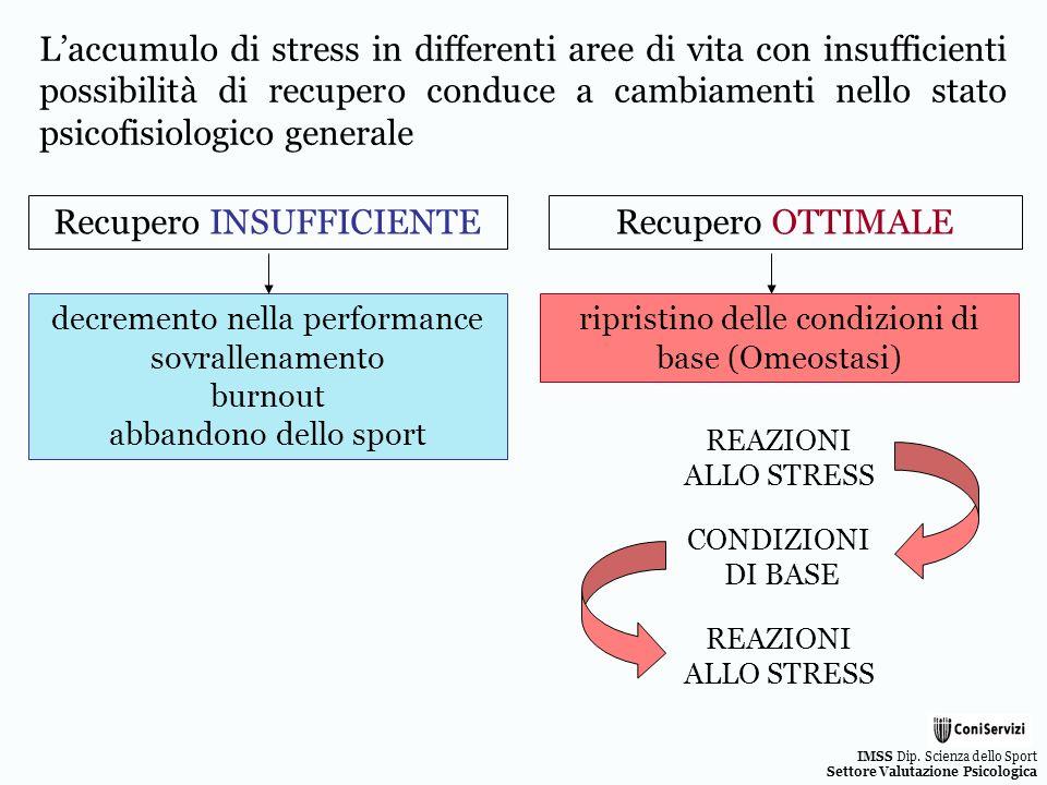 IMSS Dip. Scienza dello Sport Settore Valutazione Psicologica Recupero INSUFFICIENTE decremento nella performance sovrallenamento burnout abbandono de