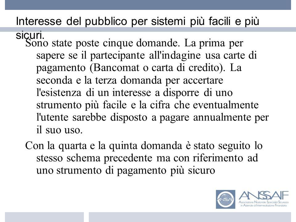 Interesse del pubblico per sistemi più facili e più sicuri.