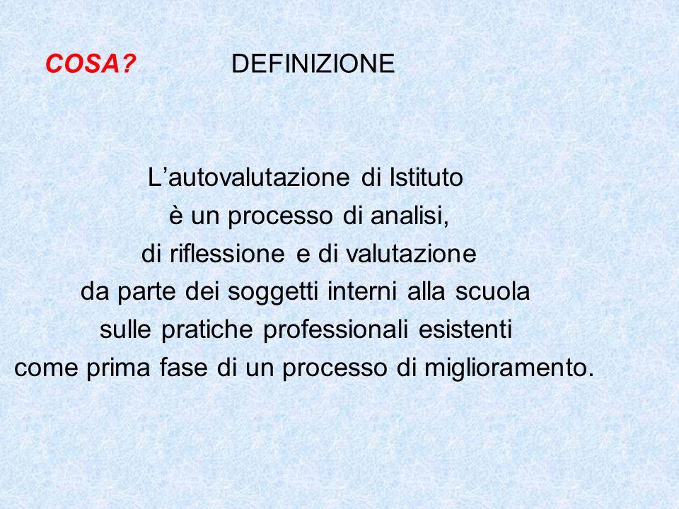 COSA? DEFINIZIONE Lautovalutazione di Istituto è un processo di analisi, di riflessione e di valutazione da parte dei soggetti interni alla scuola sul