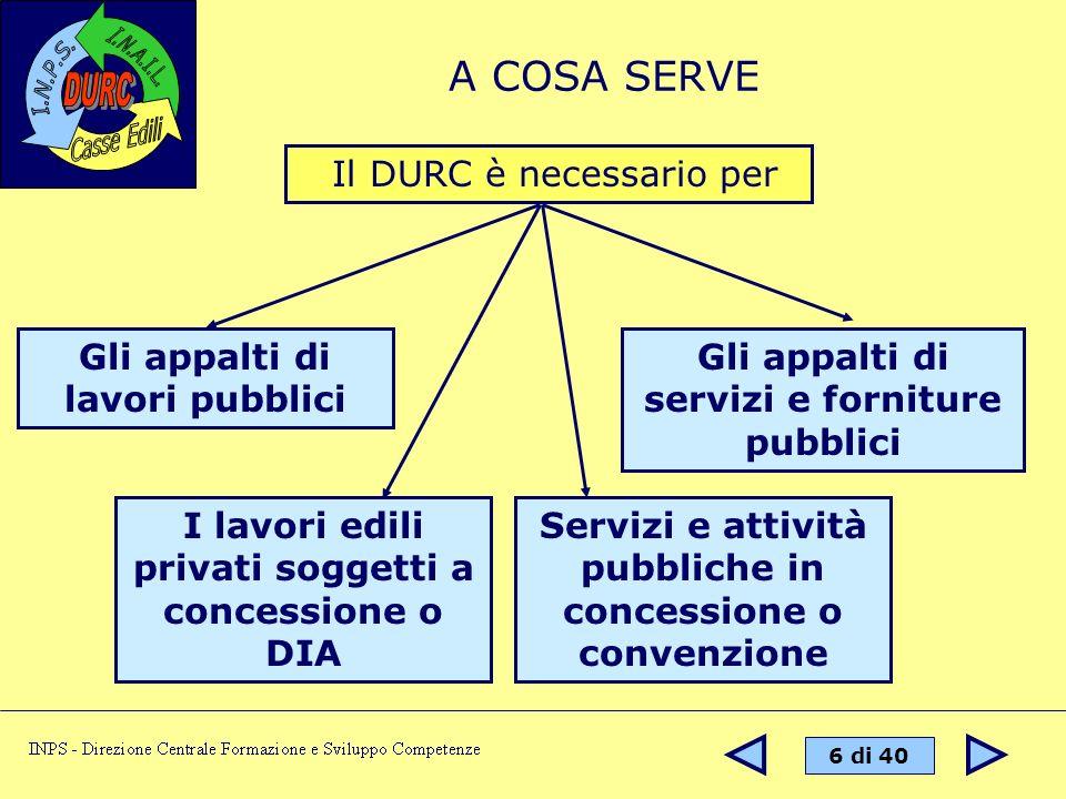 7 di 40 A COSA SERVE Il DURC deve inoltre essere richiesto per ottenere: Lattestazione SOA SOA Agevolazioni, finanziamenti e sovvenzioni da parte dello Stato Liscrizione allAlbo dei fornitori
