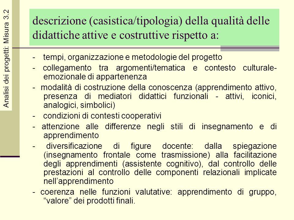 descrizione (casistica/tipologia) della qualità delle didattiche attive e costruttive rispetto a: - tempi, organizzazione e metodologie del progetto -