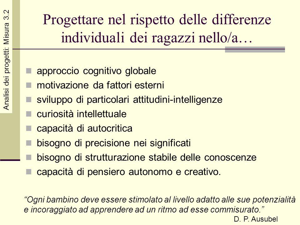 Progettare nel rispetto delle differenze individuali dei ragazzi nello/a… approccio cognitivo globale motivazione da fattori esterni sviluppo di parti