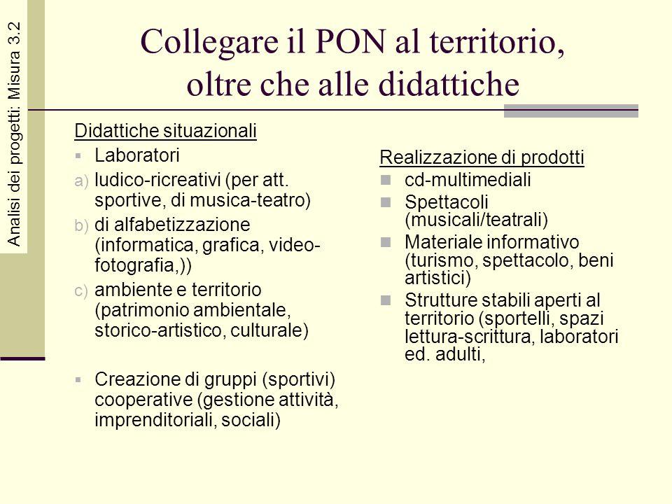 Collegare il PON al territorio, oltre che alle didattiche Didattiche situazionali Laboratori a) ludico-ricreativi (per att. sportive, di musica-teatro