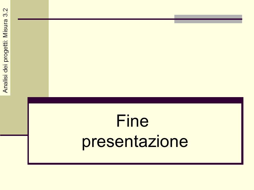 Fine presentazione Analisi dei progetti: Misura 3.2