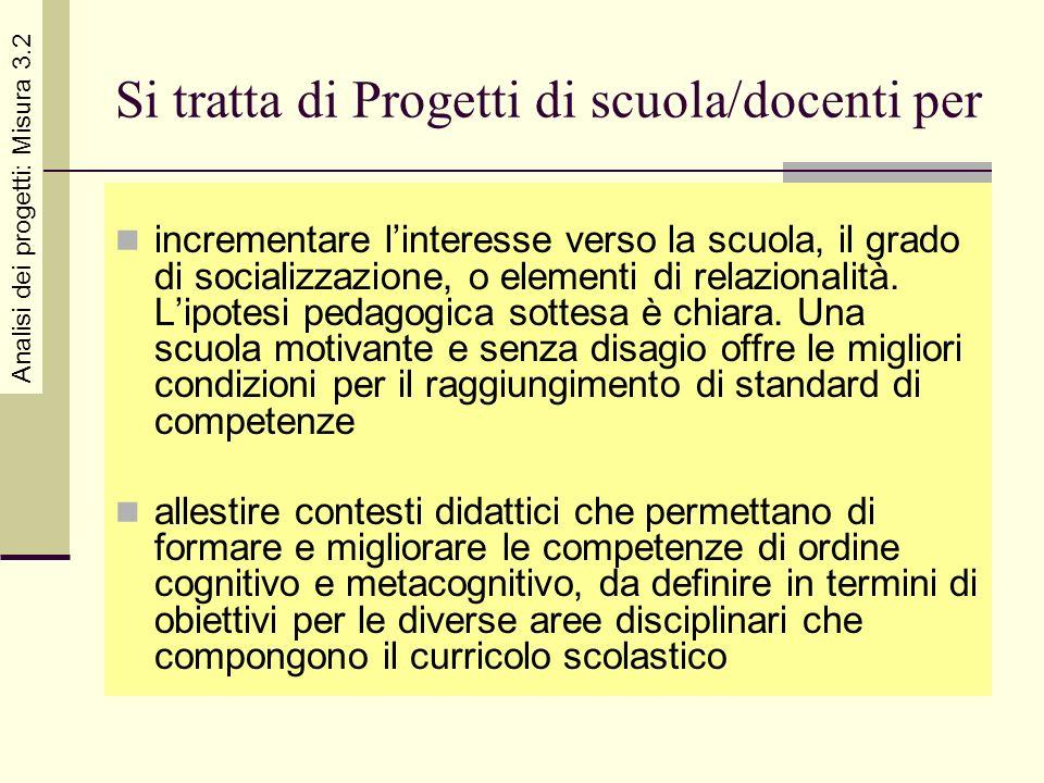 Conoscenza dellallievo (accoglienza, area psico-ped.) Rousseau Conoscenza della Materia (curricolo e competenze disciplinari) Conoscenza dei Metodi (progetti, did.