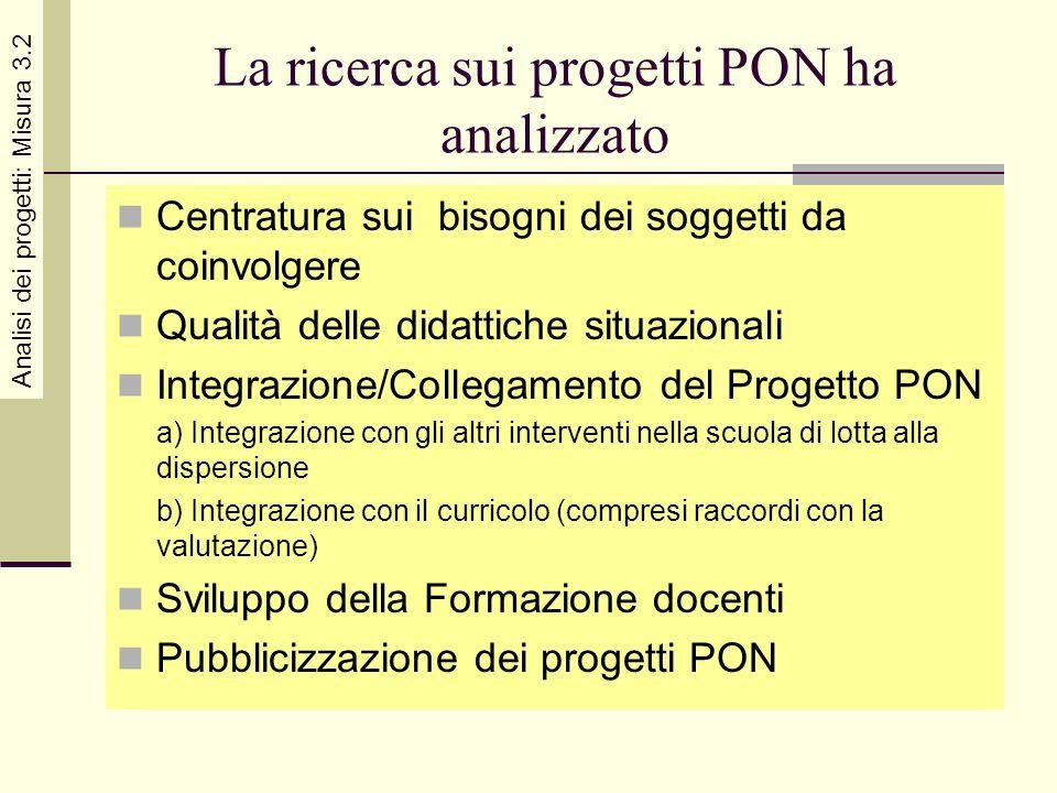 La ricerca sui progetti PON ha analizzato Centratura sui bisogni dei soggetti da coinvolgere Qualità delle didattiche situazionali Integrazione/Colleg