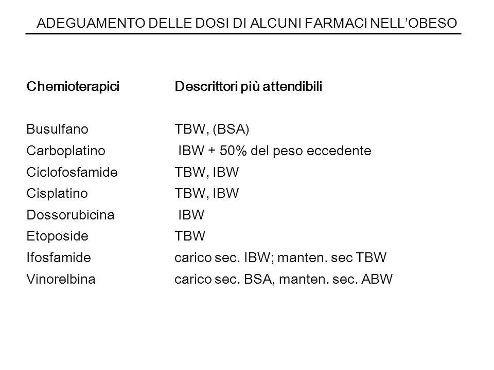 ADEGUAMENTO DELLE DOSI DI ALCUNI FARMACI NELLOBESO ChemioterapiciDescrittori più attendibili BusulfanoTBW, (BSA) Carboplatino IBW + 50% del peso ecced