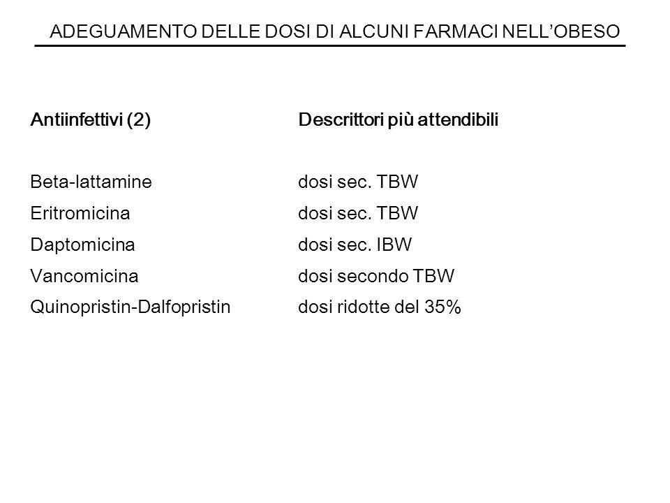 ADEGUAMENTO DELLE DOSI DI ALCUNI FARMACI NELLOBESO Antiinfettivi (2) Descrittori più attendibili Beta-lattamine dosi sec. TBW Eritromicina dosi sec. T