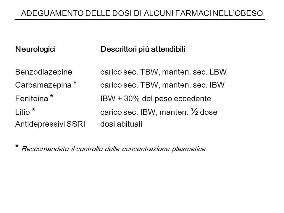 NeurologiciDescrittori più attendibili Benzodiazepinecarico sec. TBW, manten. sec. LBW Carbamazepina * carico sec. TBW, manten. sec. IBW Fenitoina * I