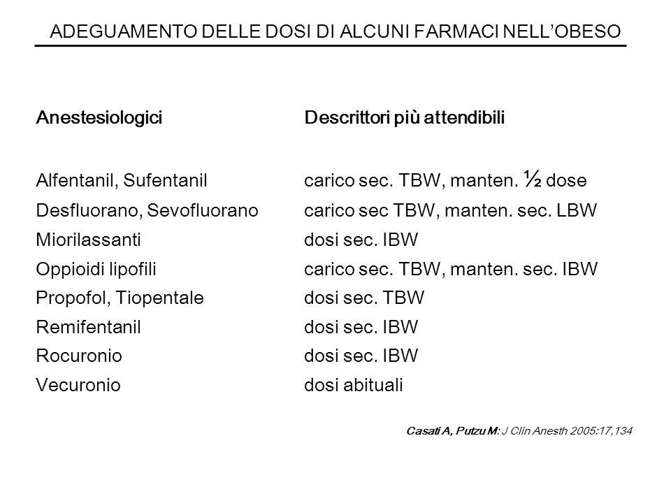 AnestesiologiciDescrittori più attendibili Alfentanil, Sufentanil carico sec. TBW, manten. ½ dose Desfluorano, Sevofluoranocarico sec TBW, manten. sec