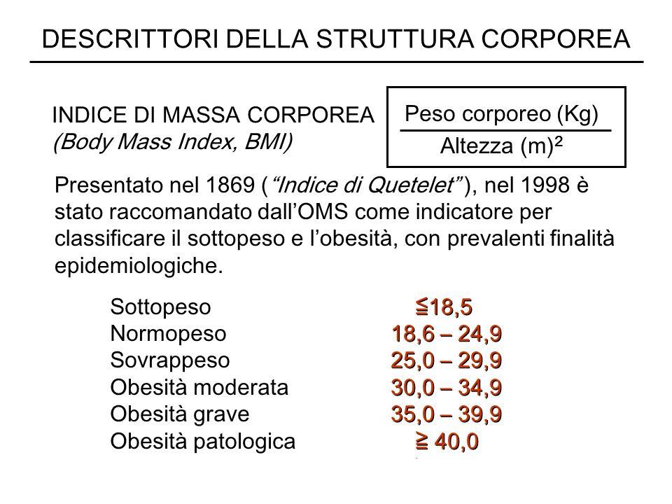 INDICE DI MASSA CORPOREA (Body Mass Index, BMI) Peso corporeo (Kg) Altezza (m) 2 Presentato nel 1869 (Indice di Quetelet ), nel 1998 è stato raccomand