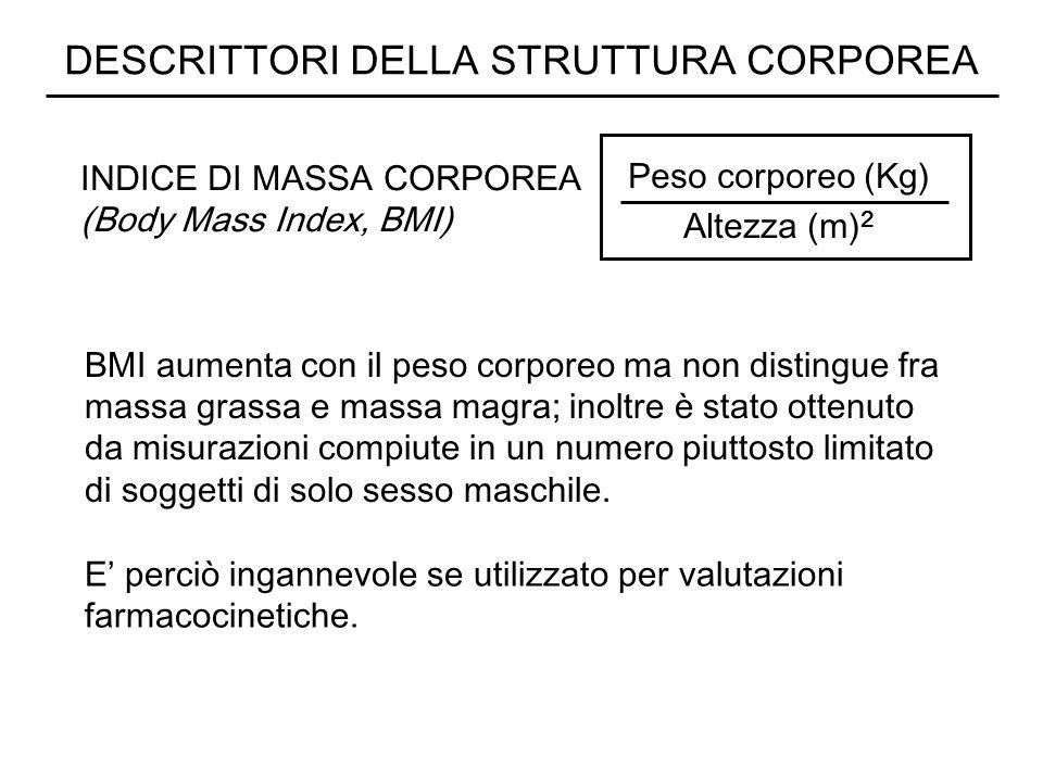 AnestesiologiciDescrittori più attendibili Alfentanil, Sufentanil carico sec.