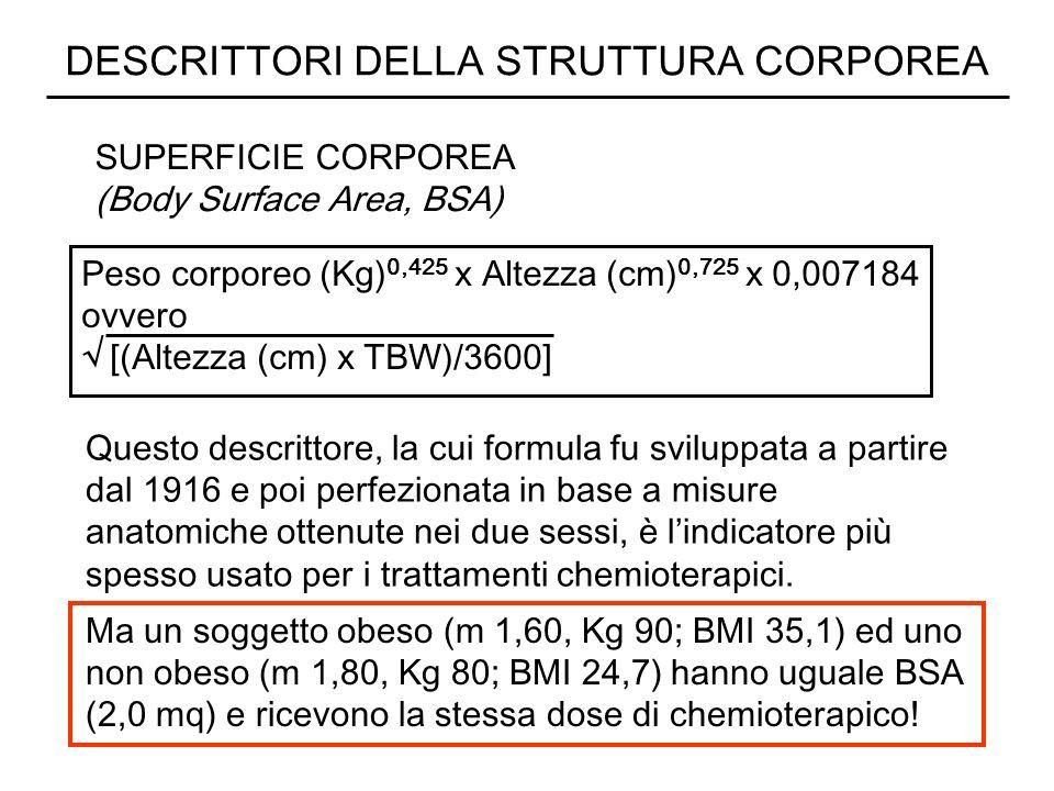 SUPERFICIE CORPOREA (Body Surface Area, BSA) Peso corporeo (Kg) 0,425 x Altezza (cm) 0,725 x 0,007184 ovvero [(Altezza (cm) x TBW)/3600] Questo descri