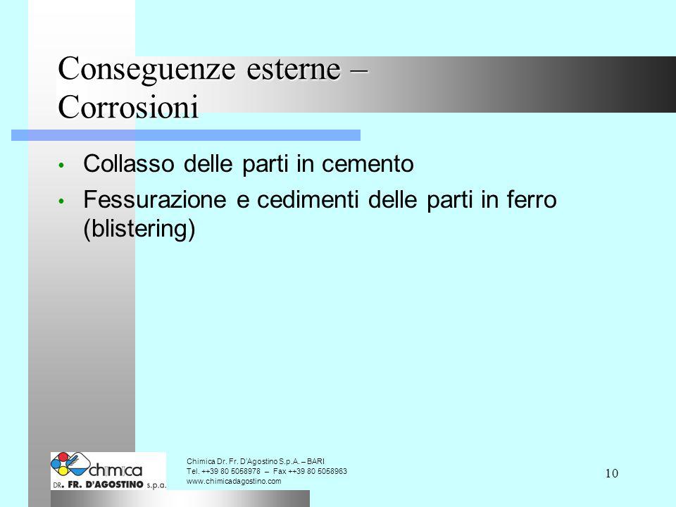 10 Conseguenze esterne – Corrosioni Collasso delle parti in cemento Fessurazione e cedimenti delle parti in ferro (blistering) Chimica Dr.