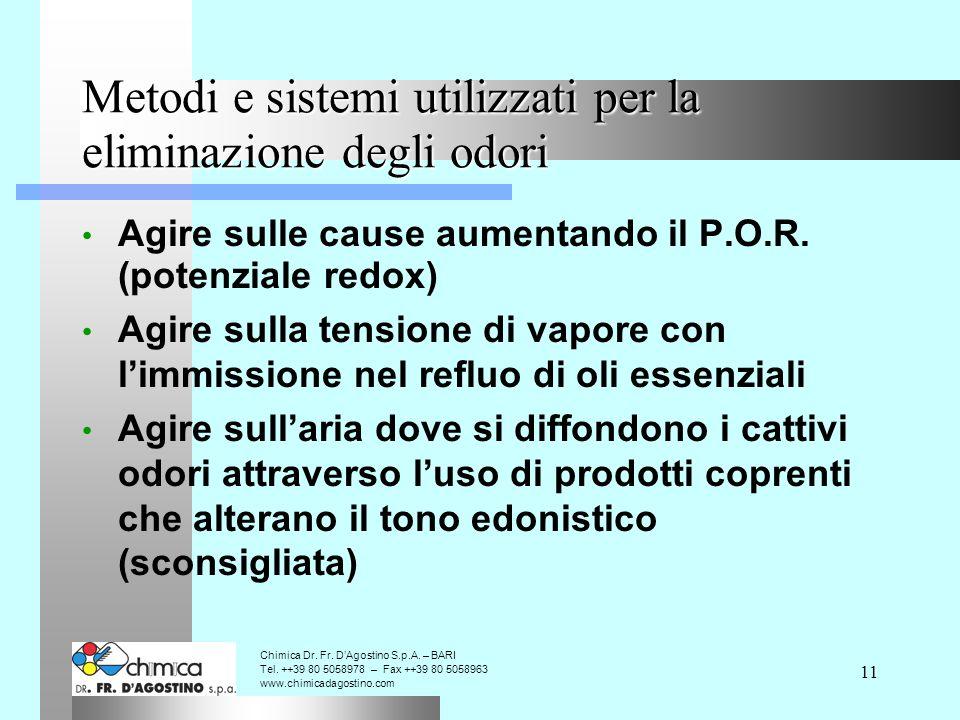 11 Metodi e sistemi utilizzati per la eliminazione degli odori Agire sulle cause aumentando il P.O.R.