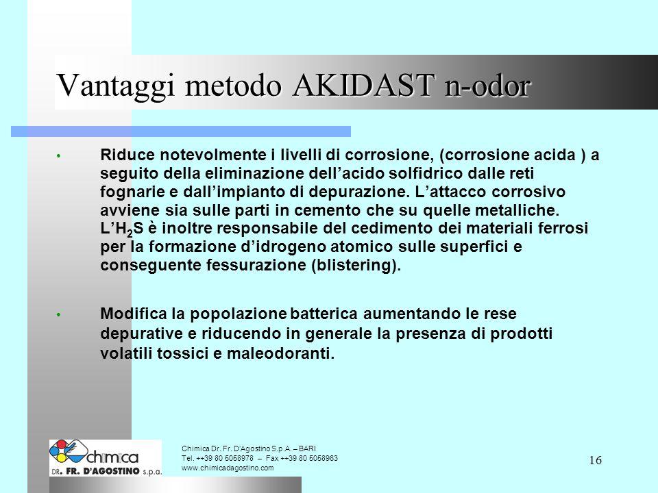 16 Vantaggi metodo AKIDAST n-odor Riduce notevolmente i livelli di corrosione, (corrosione acida ) a seguito della eliminazione dellacido solfidrico dalle reti fognarie e dallimpianto di depurazione.
