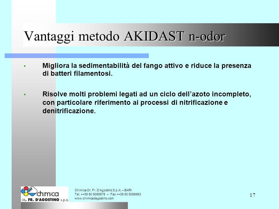17 Vantaggi metodo AKIDAST n-odor Migliora la sedimentabilità del fango attivo e riduce la presenza di batteri filamentosi.