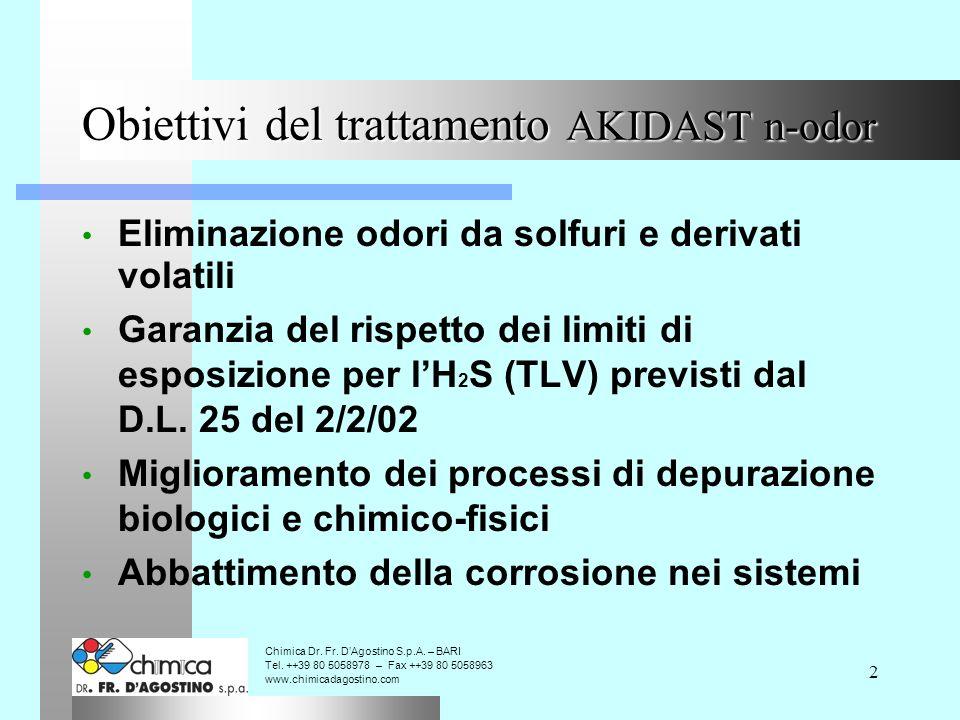 2 Obiettivi del trattamento AKIDAST n-odor Eliminazione odori da solfuri e derivati volatili Garanzia del rispetto dei limiti di esposizione per lH 2 S (TLV) previsti dal D.L.