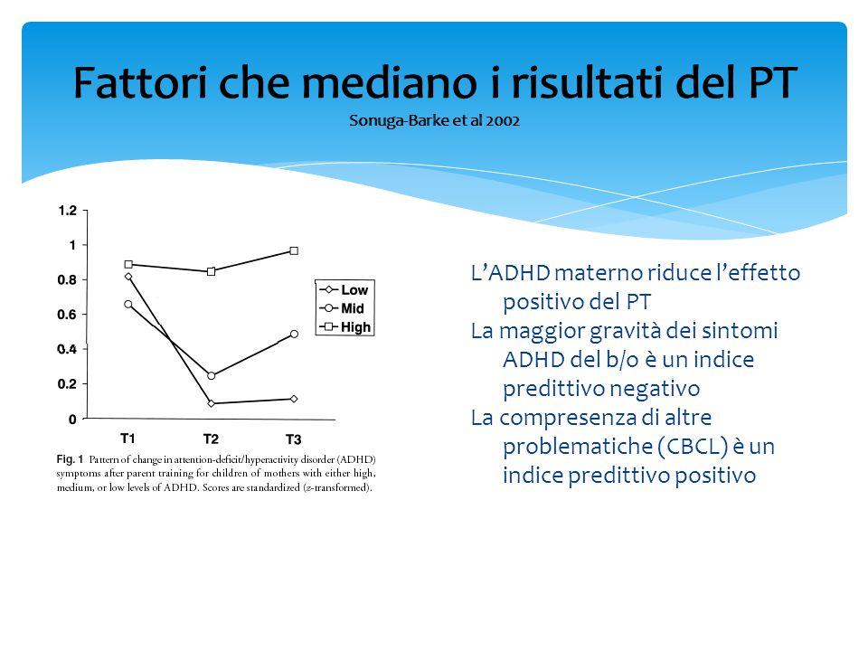 Fattori che mediano i risultati del PT Sonuga-Barke et al 2002 LADHD materno riduce leffetto positivo del PT La maggior gravità dei sintomi ADHD del b
