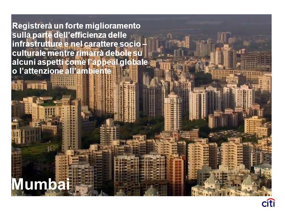 Mumbai Registrerà un forte miglioramento sulla parte dellefficienza delle infrastrutture e nel carattere socio – culturale mentre rimarrà debole su al