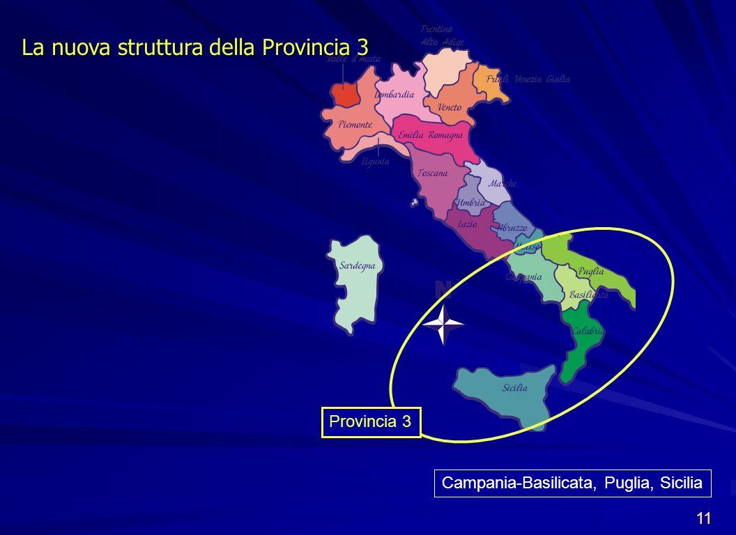 La nuova struttura della Provincia 3 Provincia 3 Campania-Basilicata, Puglia, Sicilia 11