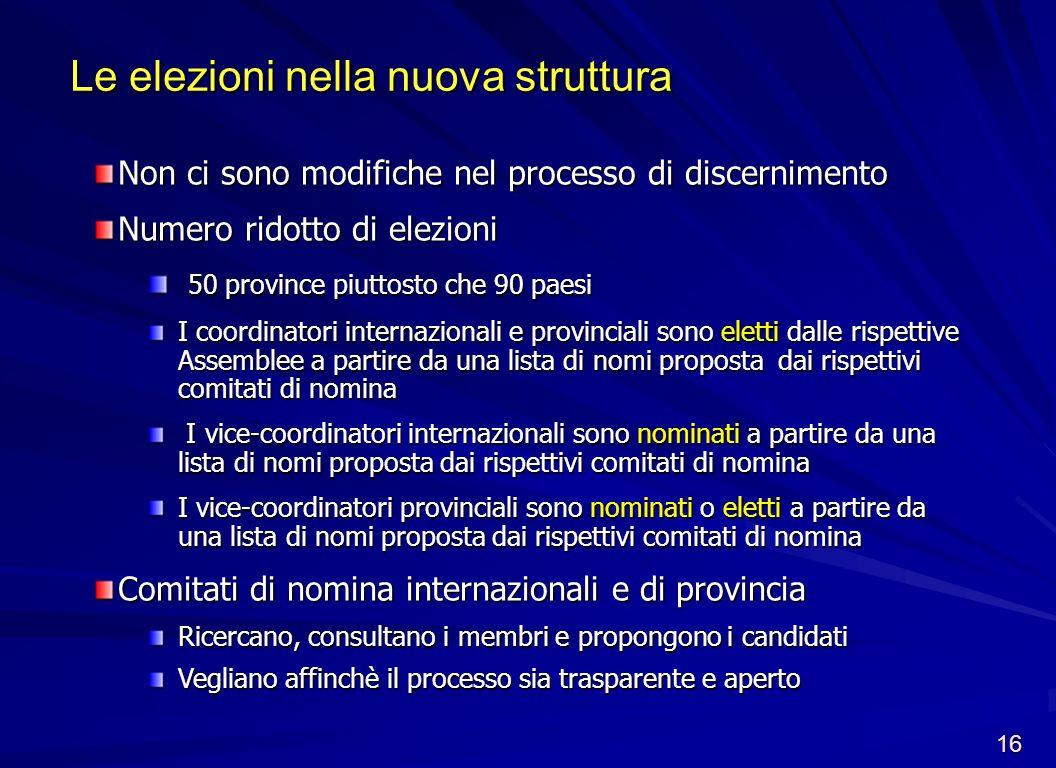 Le elezioni nella nuova struttura Non ci sono modifiche nel processo di discernimento Numero ridotto di elezioni 50 province piuttosto che 90 paesi 50