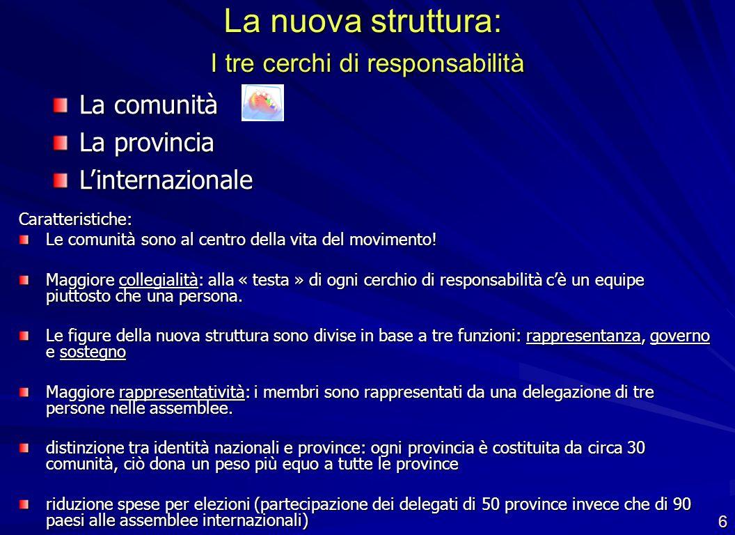 La nuova struttura: I tre cerchi di responsabilità La comunità La provincia Linternazionale Caratteristiche: Le comunità sono al centro della vita del