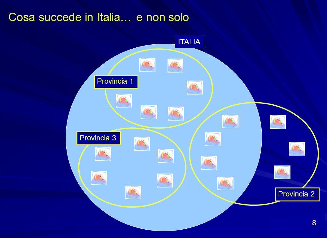 ITALIA Provincia 2 Provincia 1 Provincia 3 Cosa succede in Italia… e non solo 8