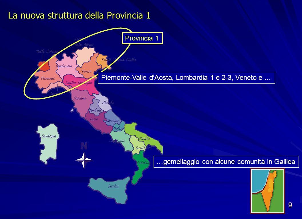 La nuova struttura della Provincia 1 Provincia 1 Piemonte-Valle dAosta, Lombardia 1 e 2-3, Veneto e … …gemellaggio con alcune comunità in Galilea 9
